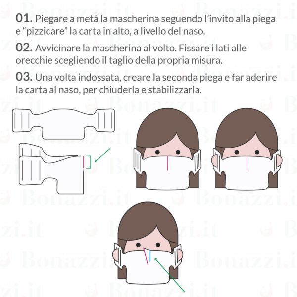 Mascherine in carta, come indossare   Stampa in Italia